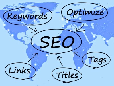 Keywords for SEO - The importance of keyword research in SEO