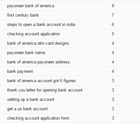 us back account online - image keywords - google webmaster tools