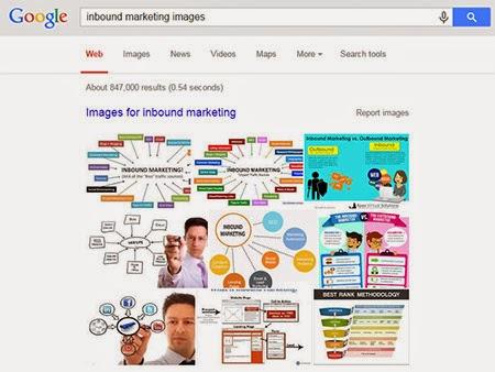 inbound marketing - Google search