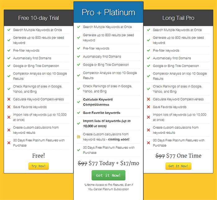 long tail pro free trial + long tail pro platinum + long tail pro pricing
