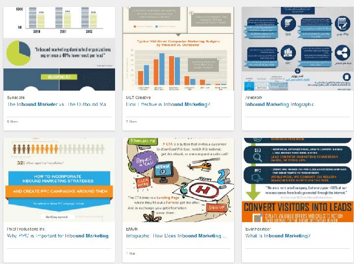 search results: inbound marketing - slideshare.net