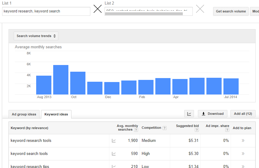 Search Results - Keyword multiplier Tool