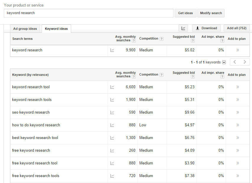 keyword research new keyword ideas gkp