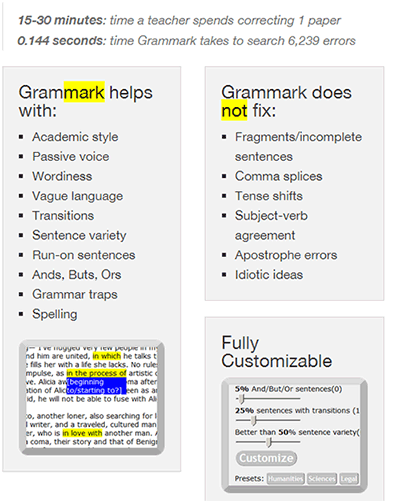 Grammar-Checker-and-Writing-Style-GramMarkOrg