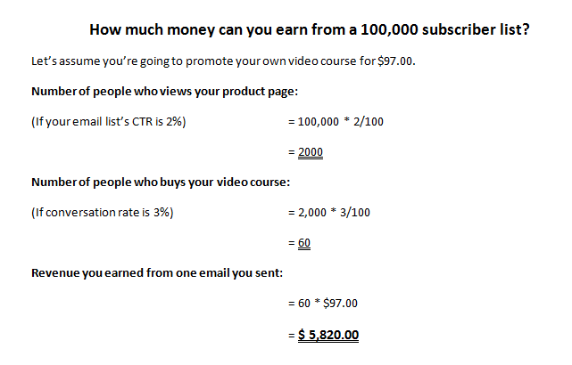 Email Marketing: How much money can you earn from a 100000 subscriber list