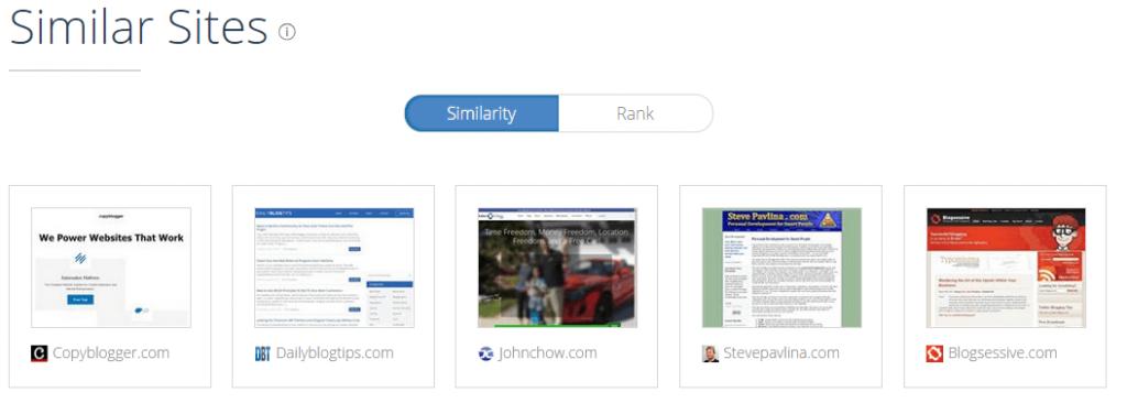 similar sites