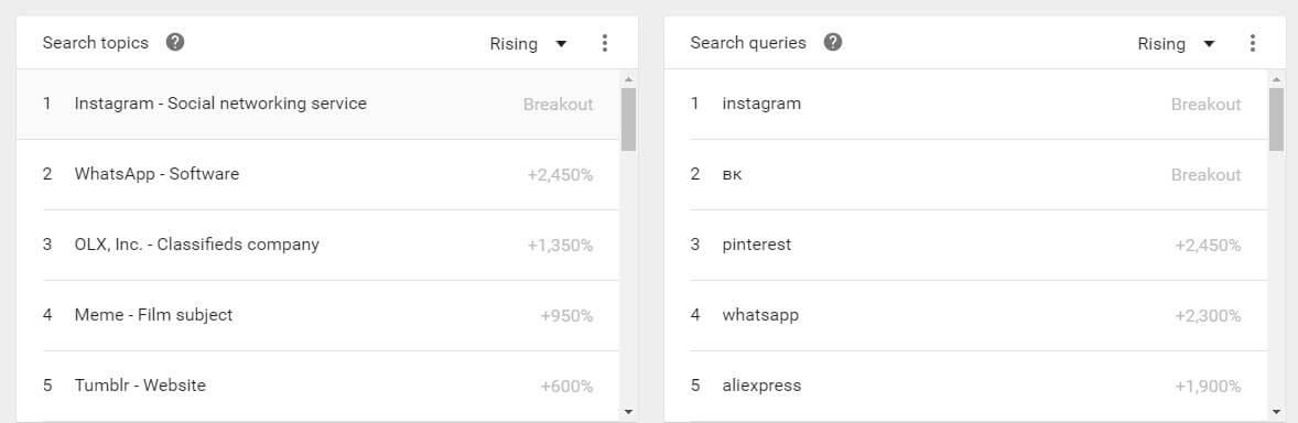 explore-google-trends