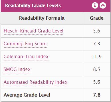 readability-grade-levels