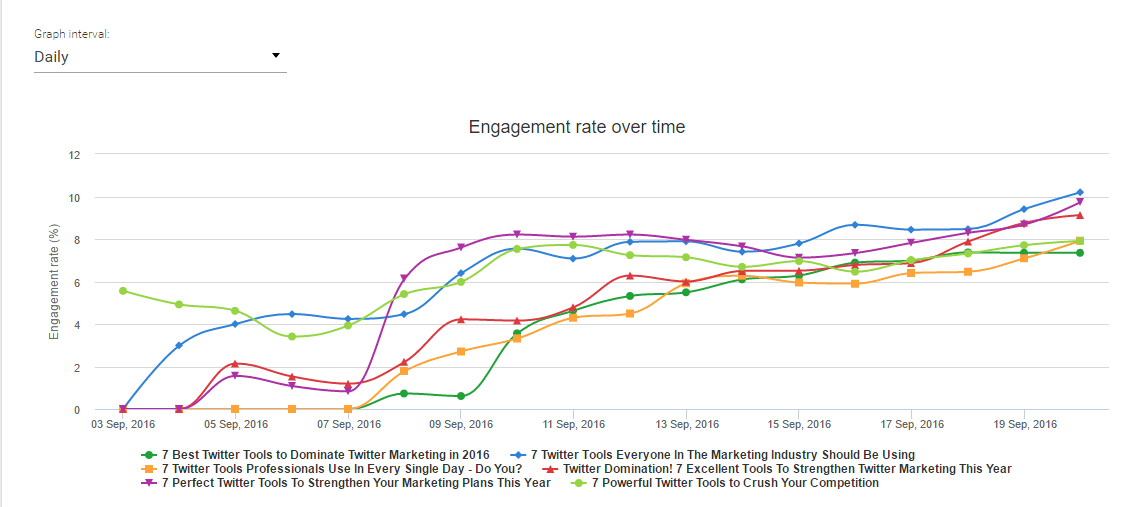 headline-engagements-chart