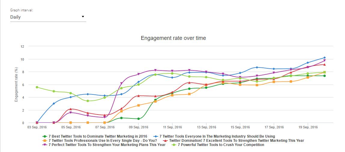 headline-engagements-chart