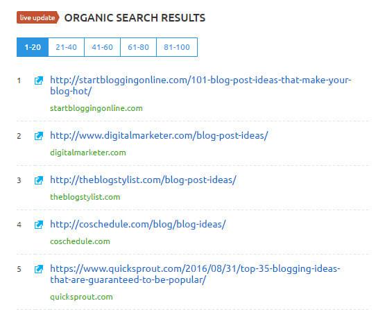 organic competitors