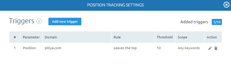 trigger collection position tracking