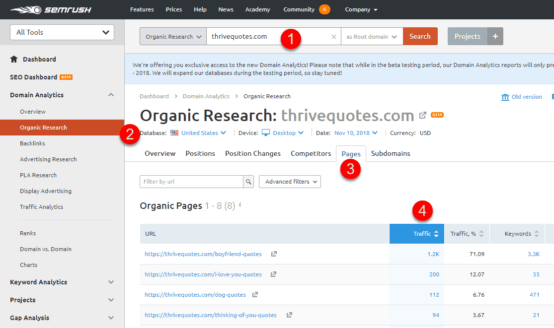 semrush-organic-research