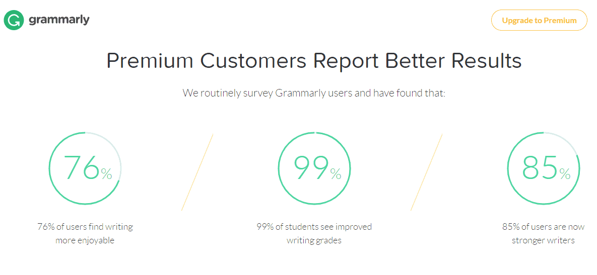 grammarly-premium-better-results