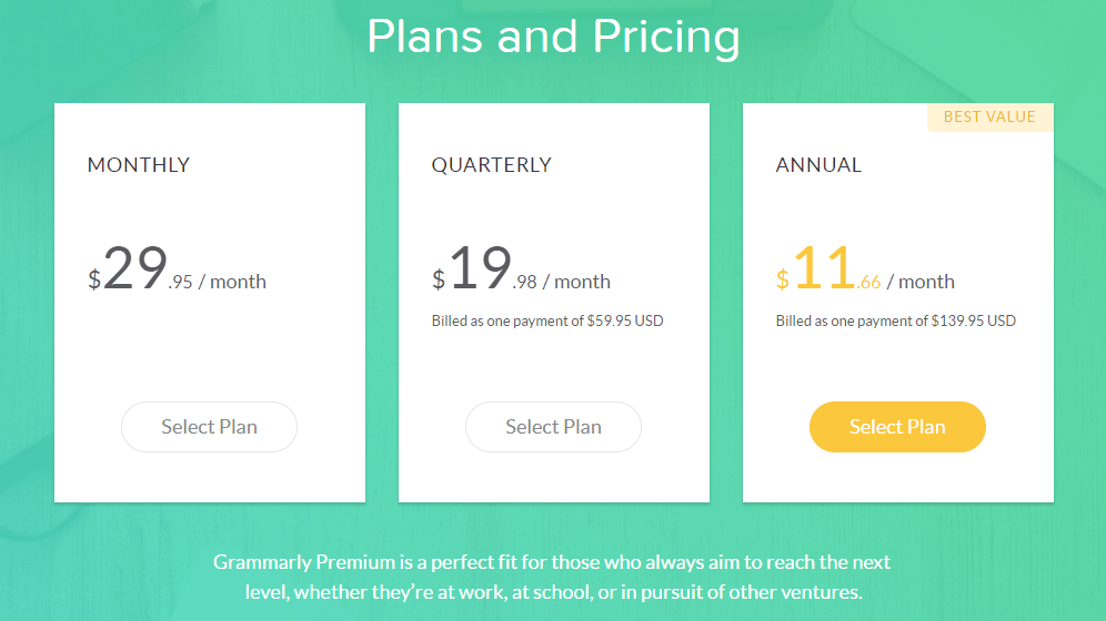 grammarly-premium-pricing-2019