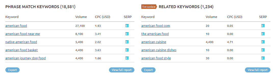 match-keywords-semrush