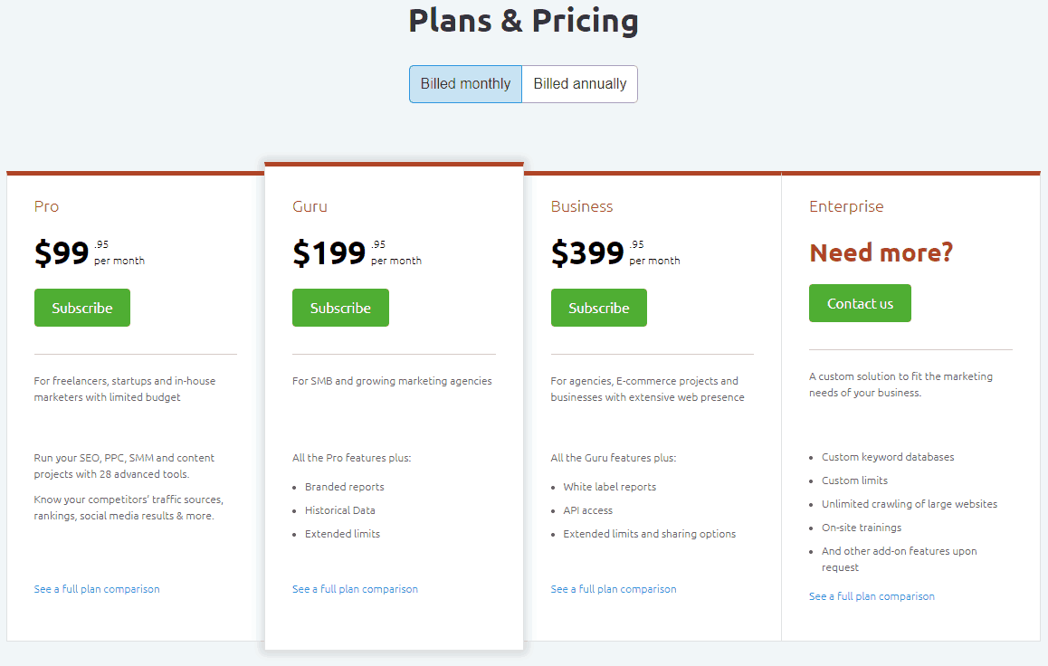 semrush-plans-pricing