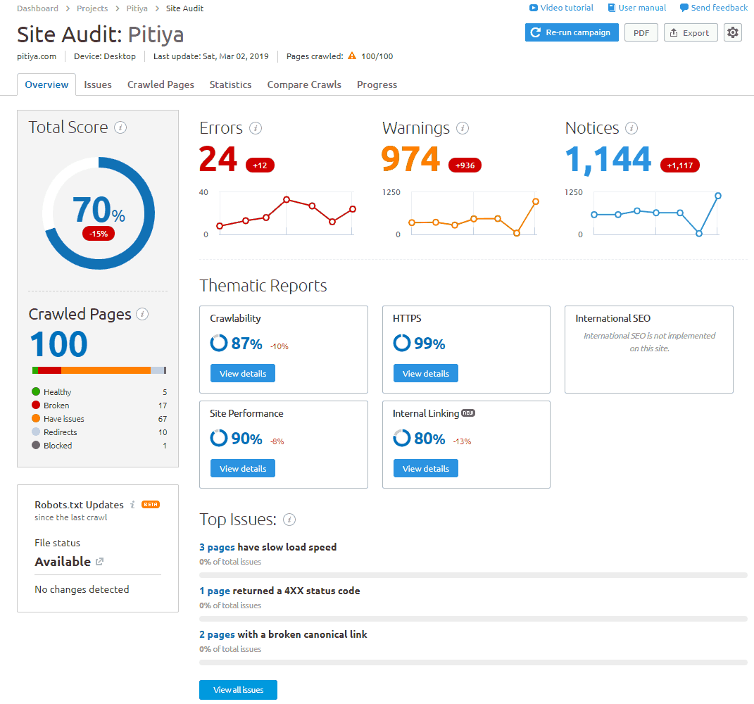 semrush-siteaudit-overview-report