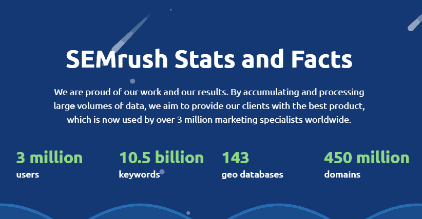 semrush-stats-facts