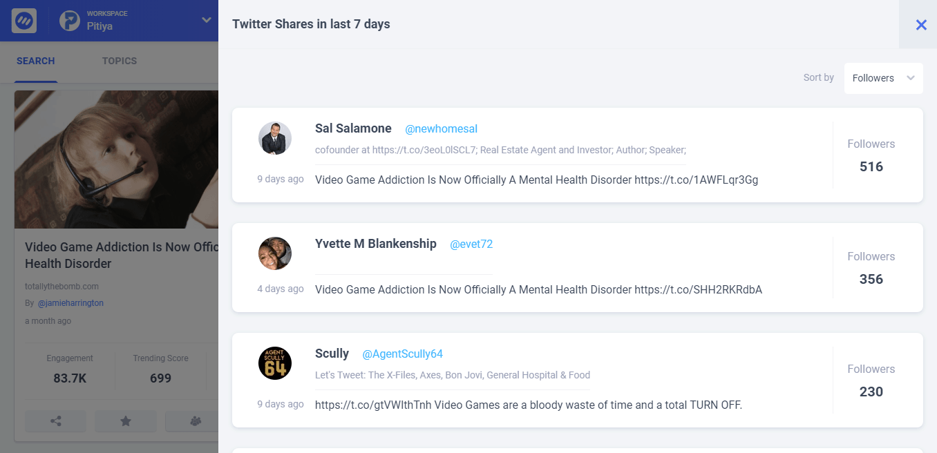 twitter shares and details of articles