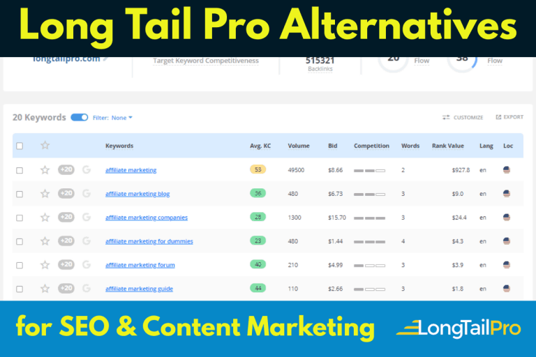 longtailpro-alternatives-featured