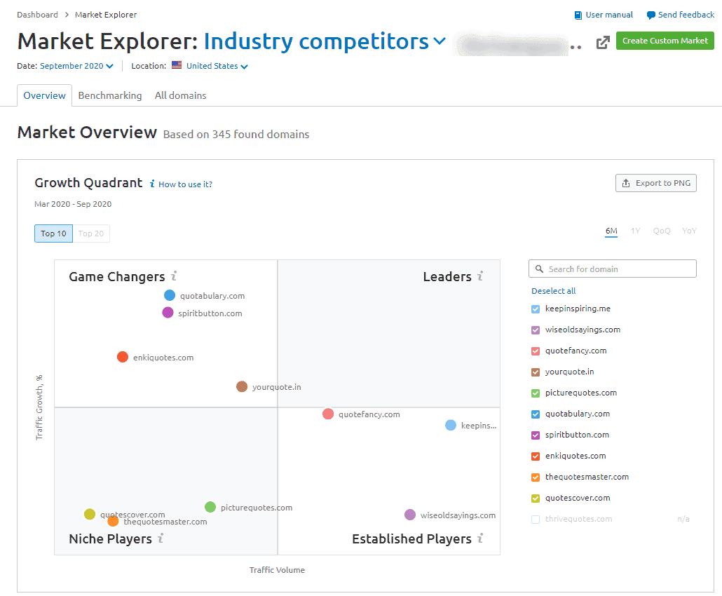 market-explorer-overview