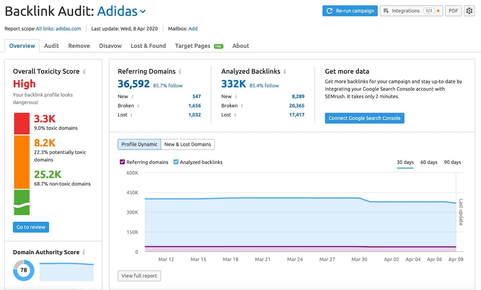 backlink-audit-semrush-report