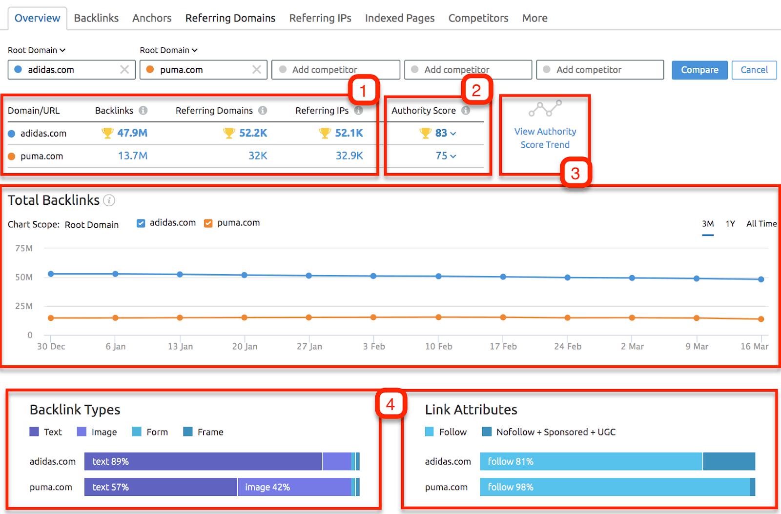 compare-backlinks-domains-semrush