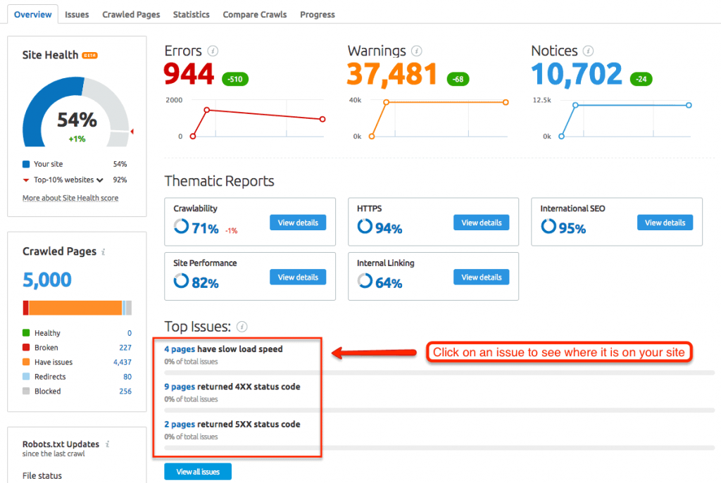 semrush-site-audit