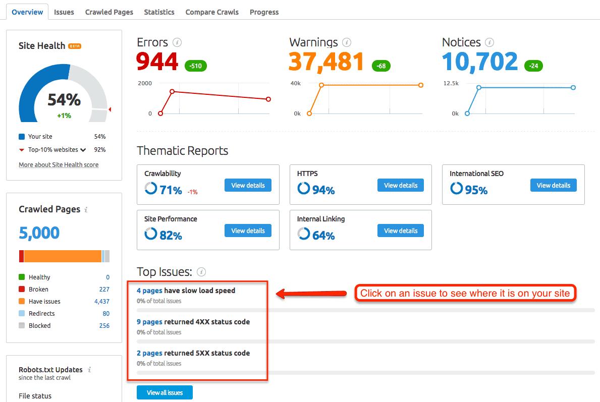 semrush-site-audit
