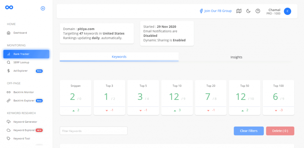 Brandoverflow rank tracking dashboard