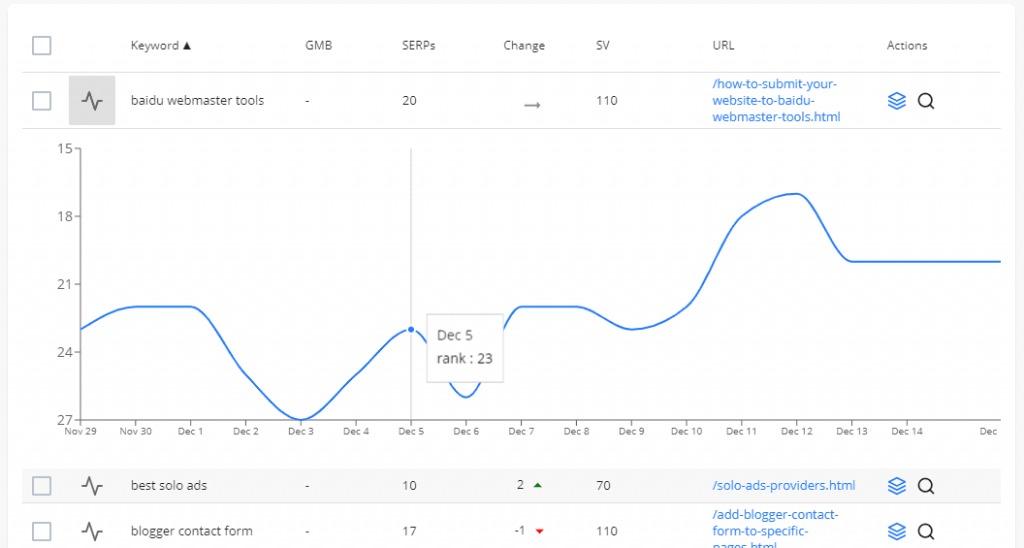 BrandOverflow rank tracker