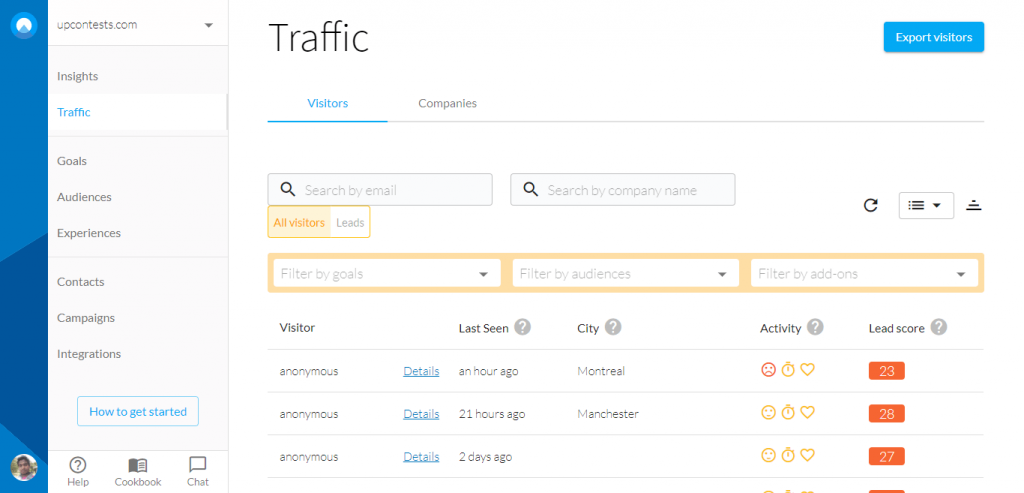 Unless traffic stats - site visitors