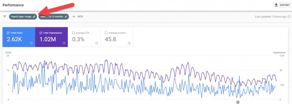 Image search statistics - Google search console