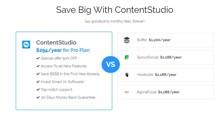 ContentStudio saves money