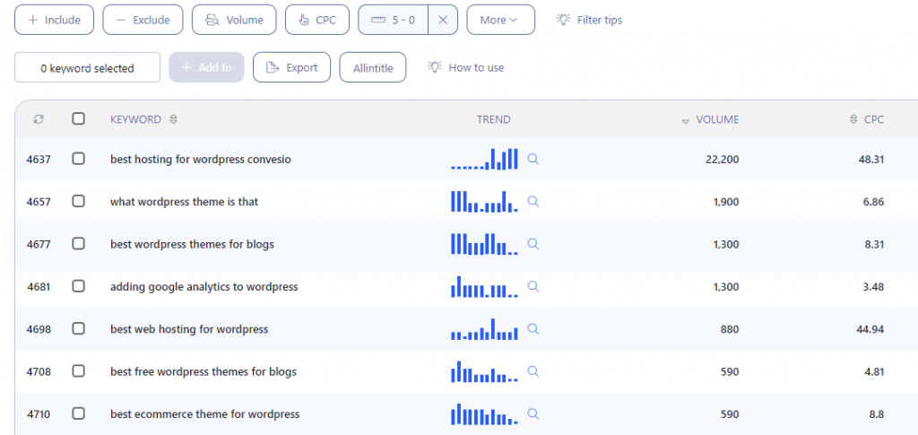 Filter long tail keywords based on the monthly search volume