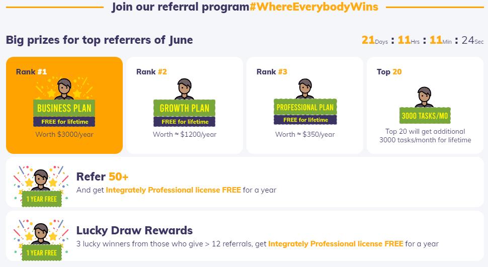integrately-referral-program-prizes