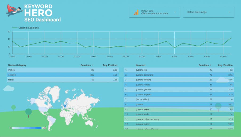 Keyword Hero SEO Dashboard in Google Data Studio