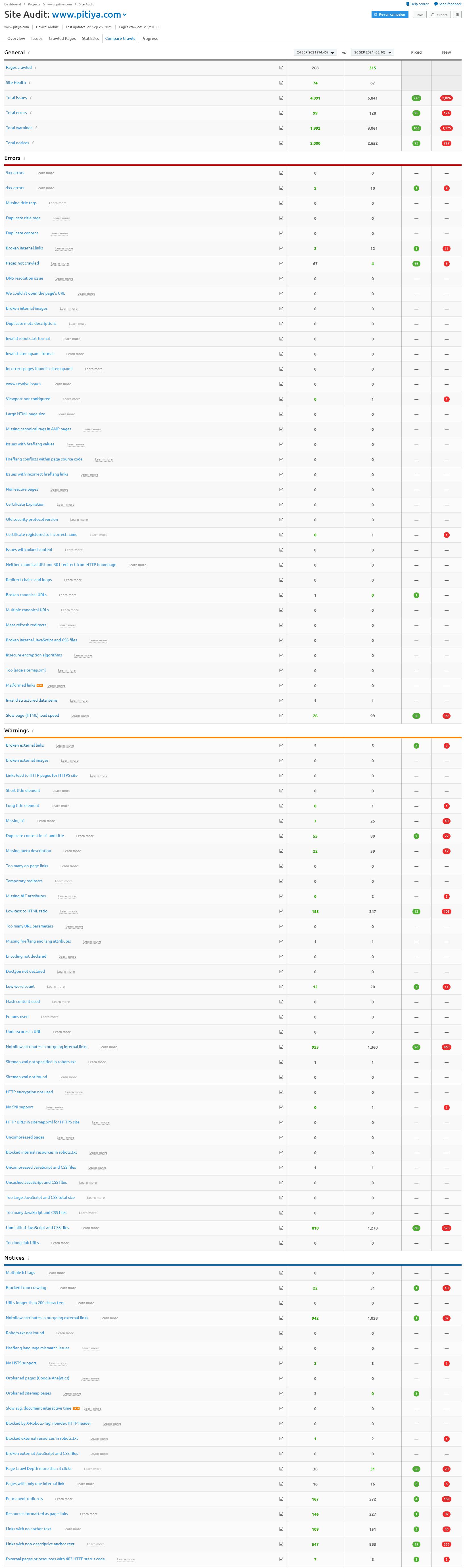compare-crawls-table-semrush-site-auditor