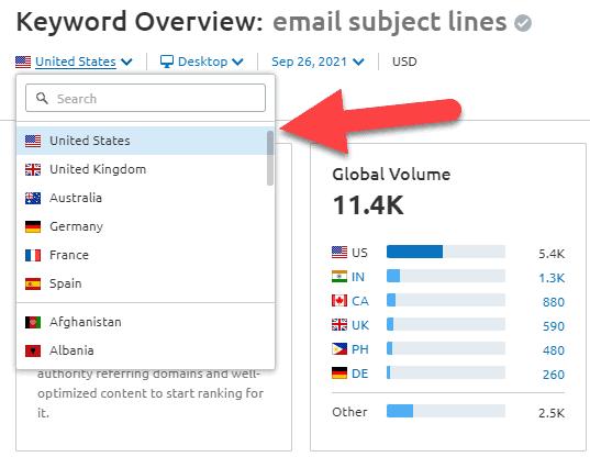 keyword-overview-database