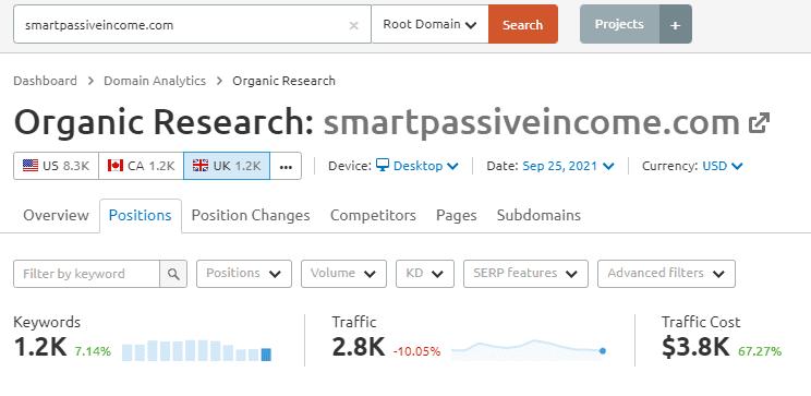 organic-research-overview-smartpassiveincome
