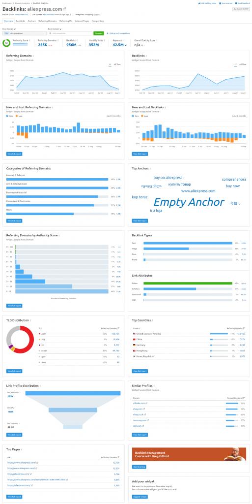semrush-backlink-analytics-report