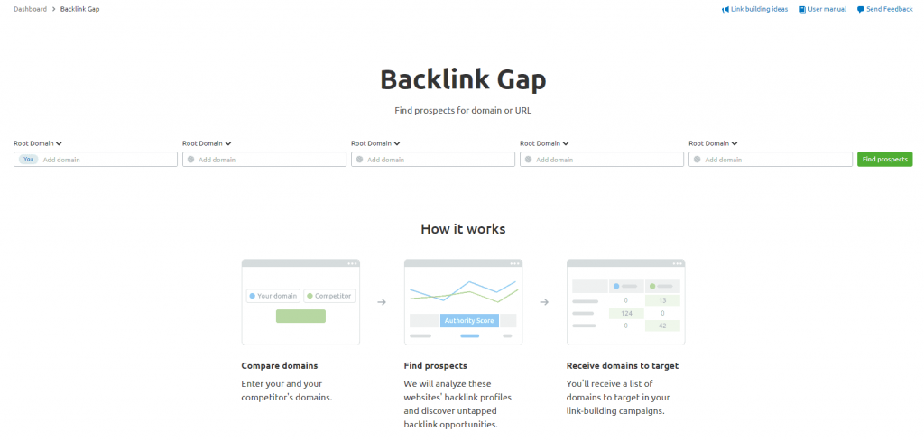 semrush-backlink-gap