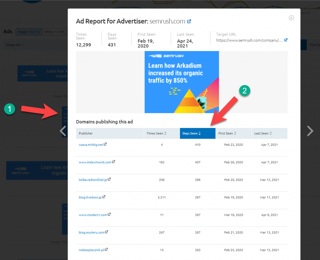 ad-report-advertisers-publishing-domains